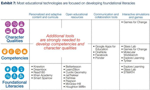Ed-tech opportunities.JPG