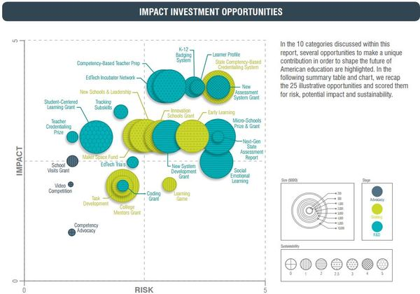 Impact Investment Opportunities.JPG