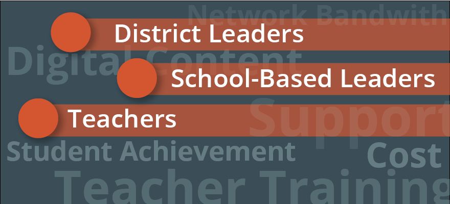 Survey of District Leaders, School-Based Leaders, and Teachers