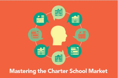 Mastering the Charter School Market