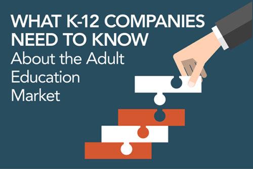 Ed Week Market Brief, Adult Ed Webinar, Oct. 16