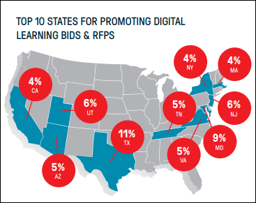 top 10 states for promoting digital learning